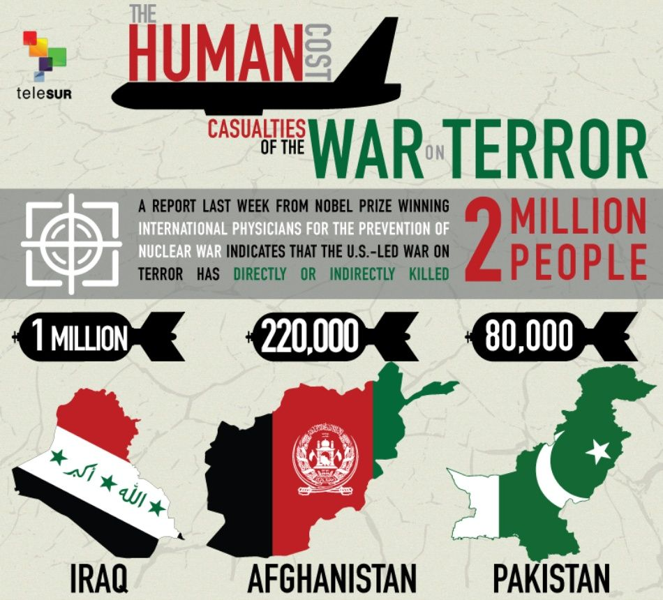 Image result for the war on terror killed