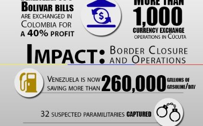 Venezuela's Border Operation Explained
