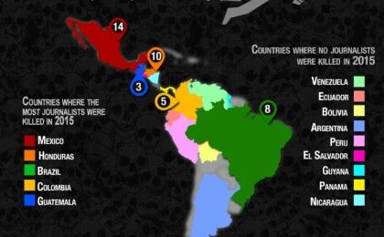 Journalists Killed in Latin America over the Past Decade: By Country