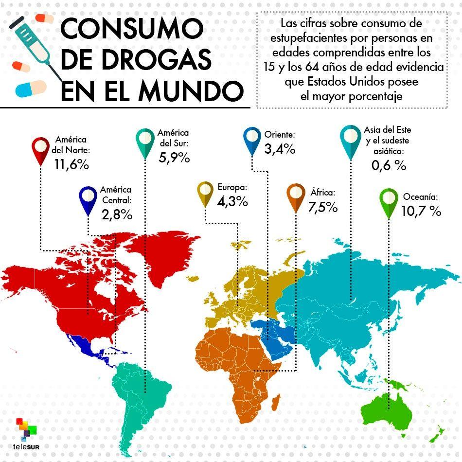 Infografía: Consumo de drogas en el mundo