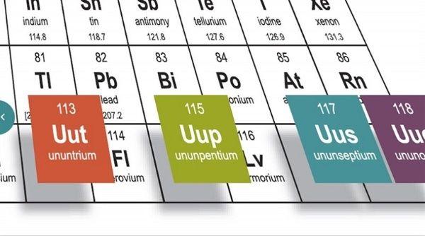 Aprueban cuatro nuevos elementos de la tabla peridica noticias desde el 2011 no se incluan elementos en la famosa tabla foto europapress urtaz Gallery