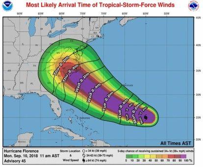 El huracán se moverá el martes y el miércoles por el suroeste del Atlántico, llegando a Carolina del Norte este jueves.