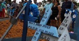 Analistas afirman que Brasil podría superar a Italia en el número de muertos en los próximos días.