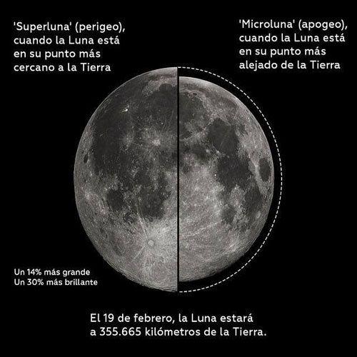 Listos Para Ver La Luna Llena Más Grande De Este 2019 Noticias