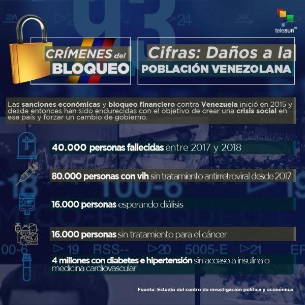Situación Política en Venezuela - Página 22 Cifras-_daxos_a_la_poblacixn_venezolana_jpg_1543673193.jpg_1543673193