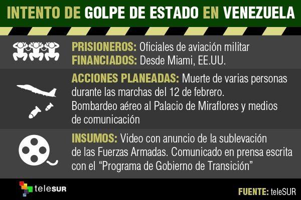 Presentan nuevas pruebas de intento golpista en Venezuela