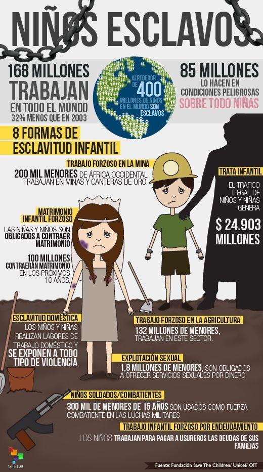 25 De Abril Día Internacional Contra El Maltrato Infantil Noticias Telesur