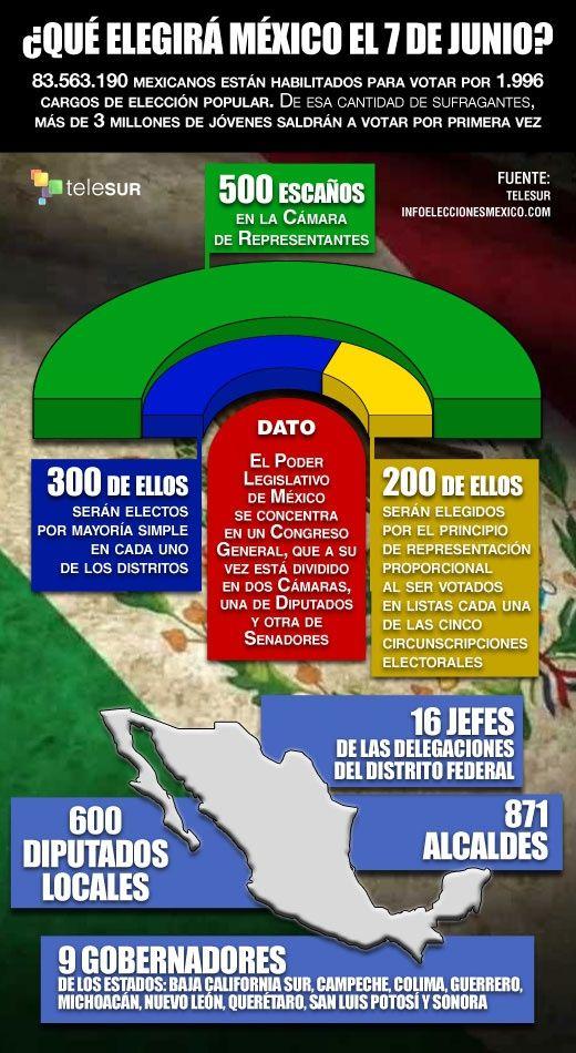 mexico distrito federal cancion