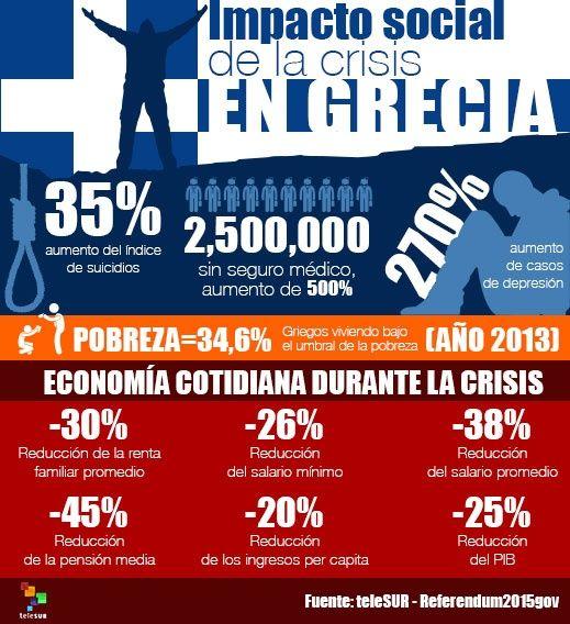 Infografía Troika
