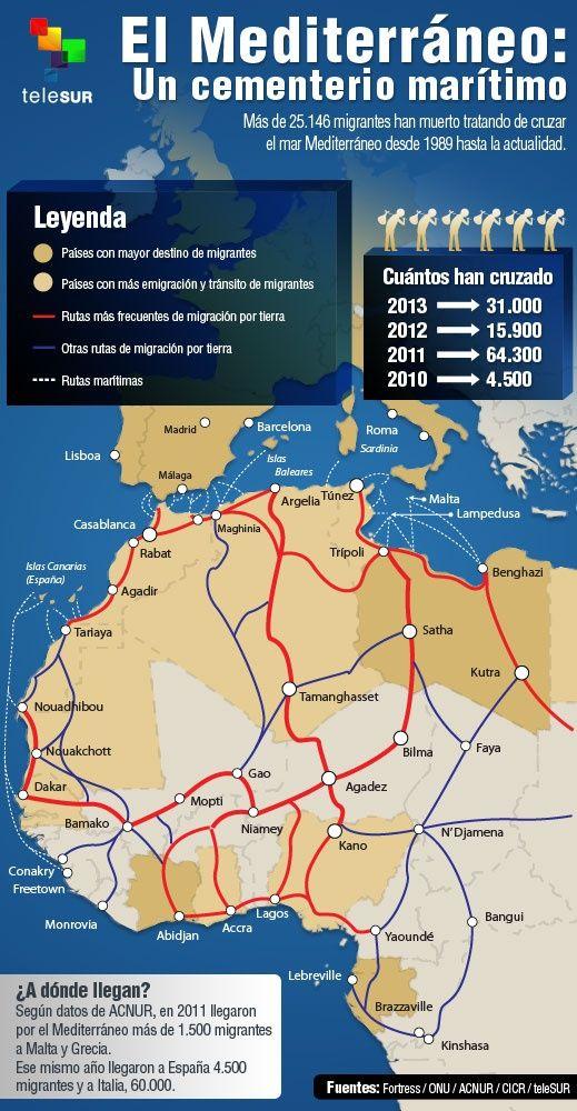 Crisis Migratoria en Europa Rutas.jpg_1860616871