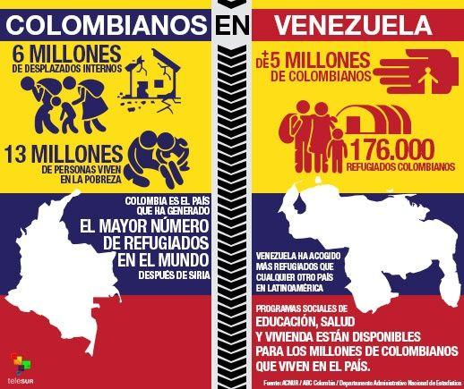 Resultado de imagen para colombianos refugiados en venezuela