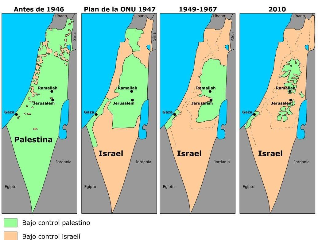 Palestino