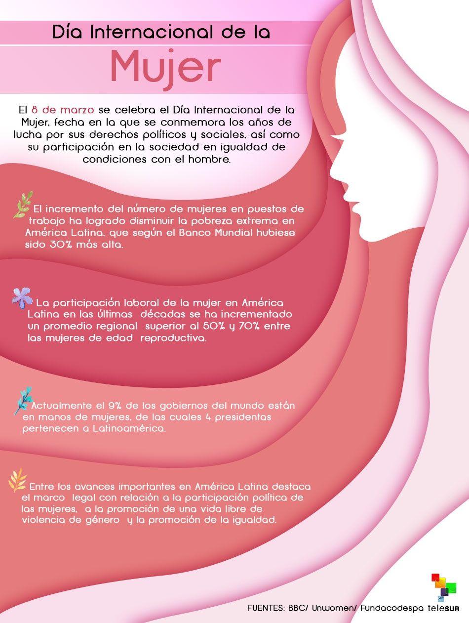 D a internacional de la mujer de la sumisi n al liderazgo for Noticias dela farandula internacional 2016