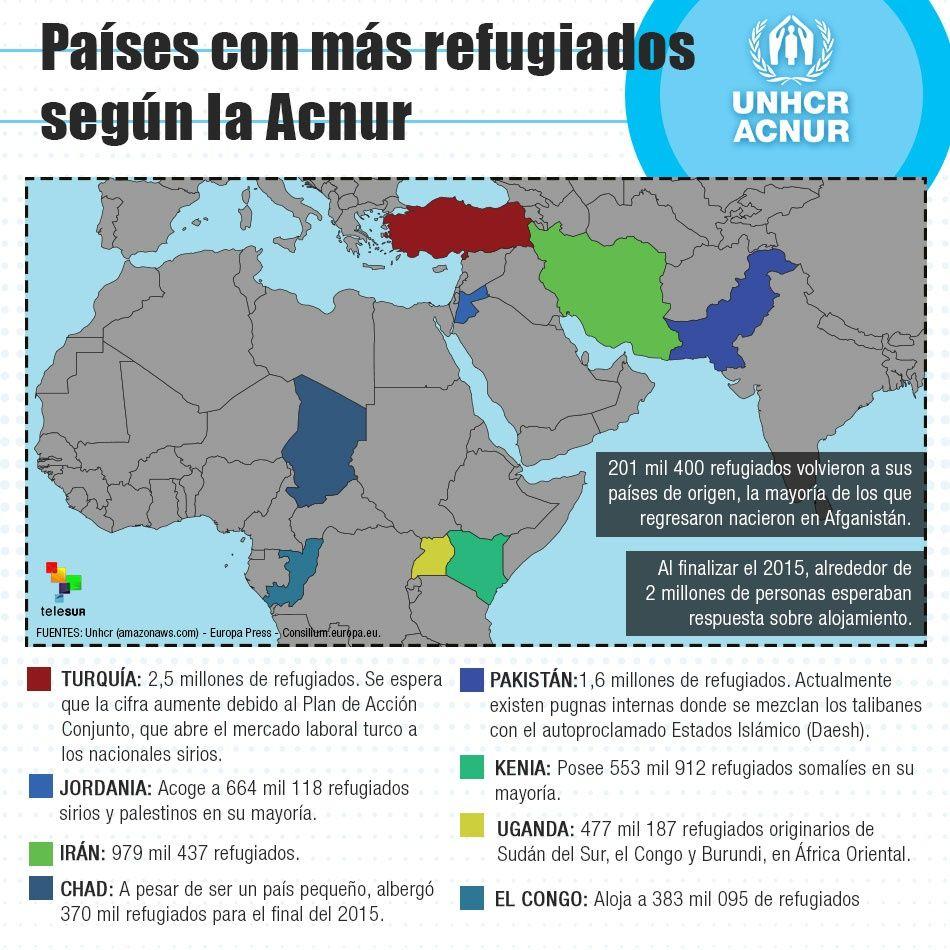 Conozca Los Países Con Mayor Cantidad De Refugiados Según