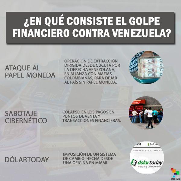 Quién Está Detrás Del Fraude Cambiario De Dólar Today