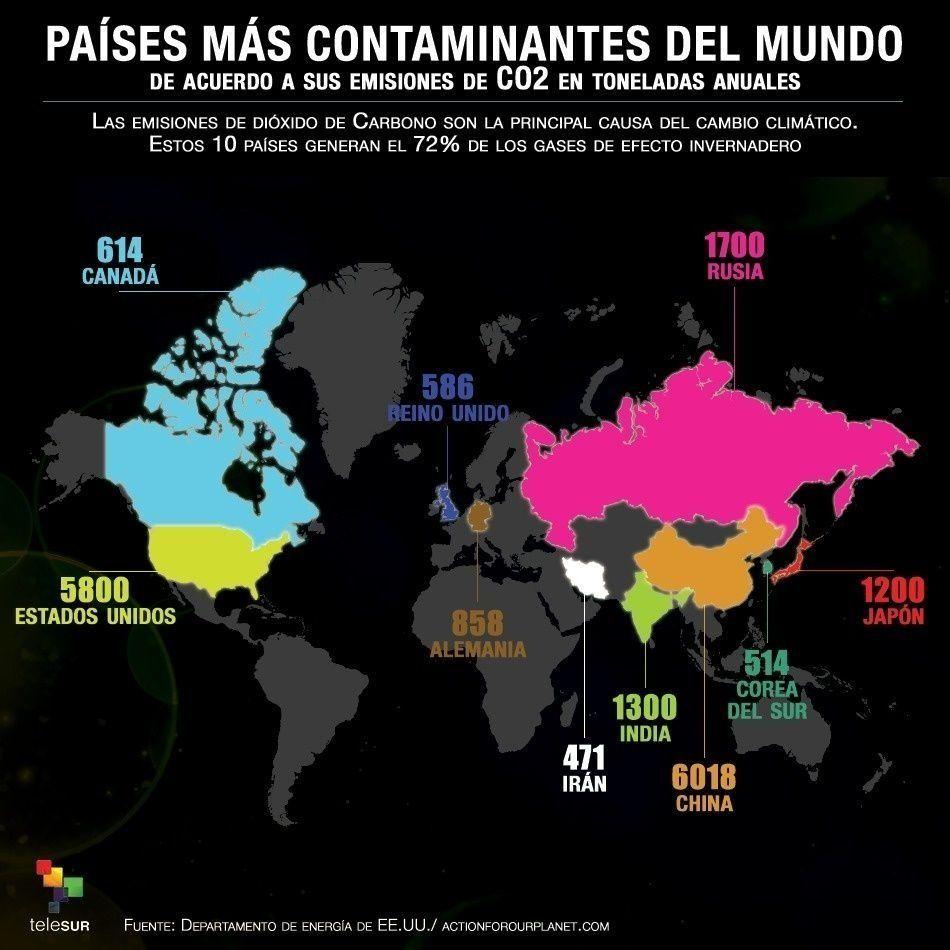 Conoce Los Países Que Más Contaminan El Mundo
