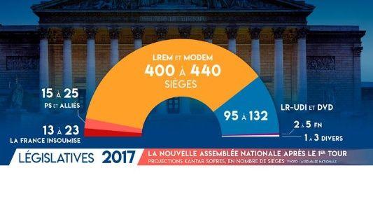 Sube a 40,75 % participación en legislativas en Francia