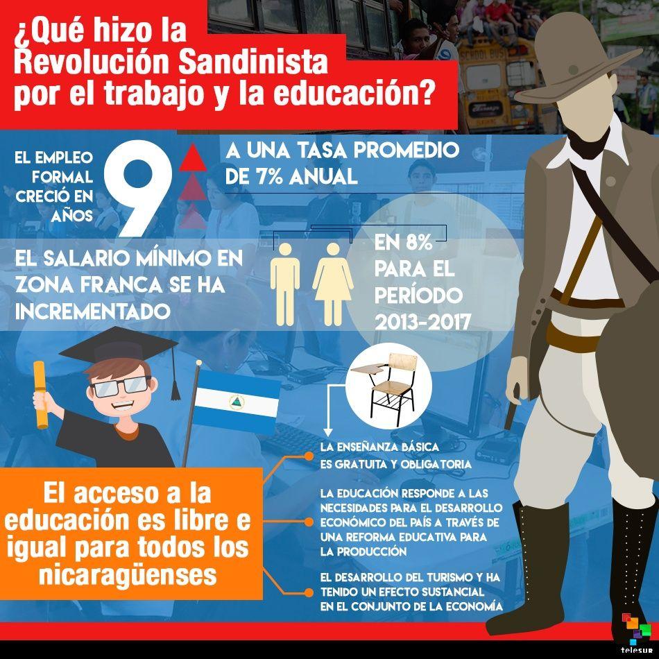 Resultado de imagen de 40 programas sociales de nicaragua
