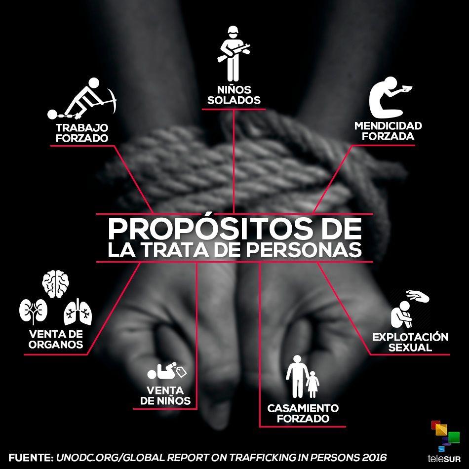 30 de julio, día para concienciar sobre la trata de personas | Noticias |  teleSUR