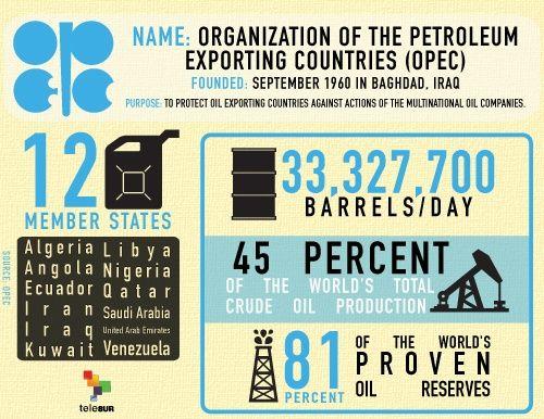 UPDATE: Venezuelan Oil Falls to Historic $29 Barrel Low