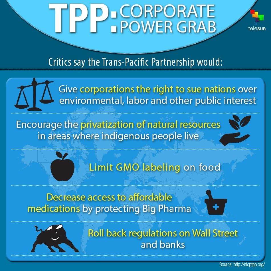 Tpp Threatens Indigenous Land Rights Says The Un News Telesur