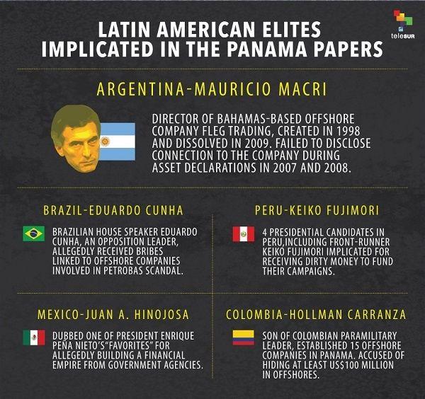 corruption in chile pinochet pdf