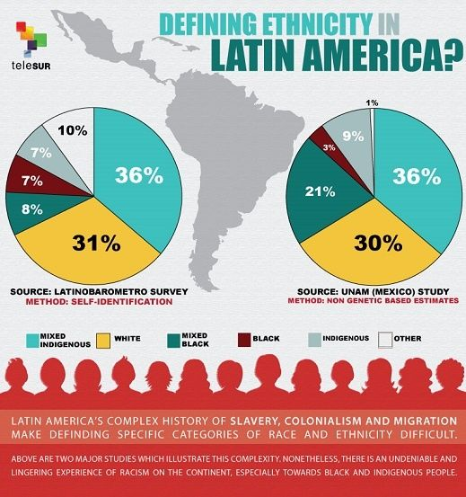mexico america ethnic discrimination Americans resisting minority & ethnic discrimination, inc 169 likes americans resisting minority & ethnic discrimination to mexico and central america.